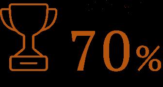 受賞あり 70%